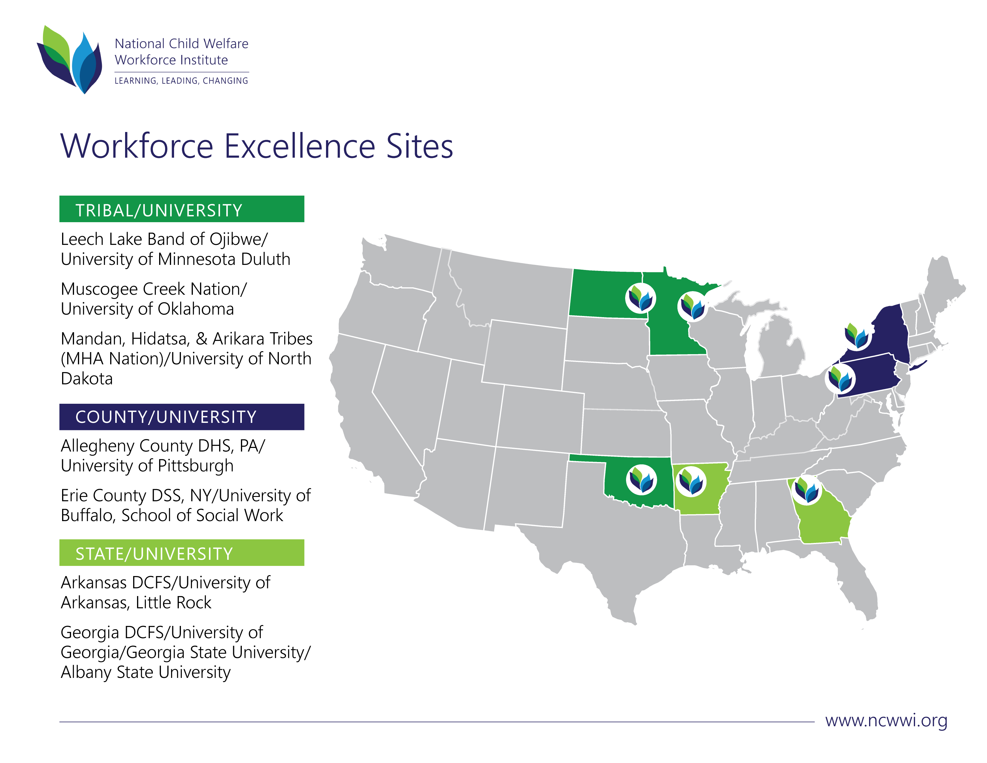 NCWWI Workforce Excellence Sites map