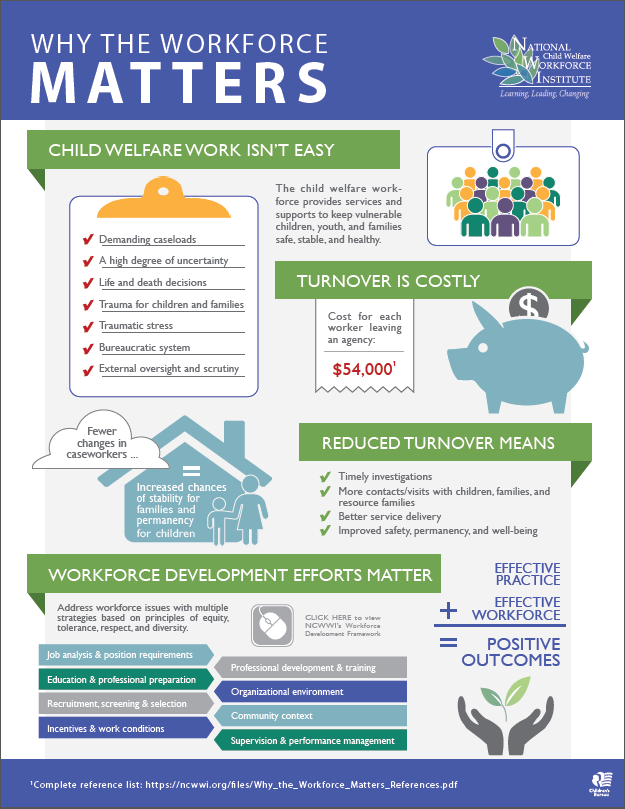 Why the Workforce Matters